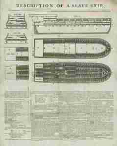 Broadside: Description of a Slave Ship