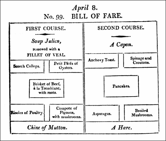 Bill of fare for April 8th, from John Simpson's A Complete System of Cookery (1813)