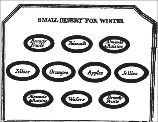 Small Desert for Winter, from The New London Family Cook (1808).